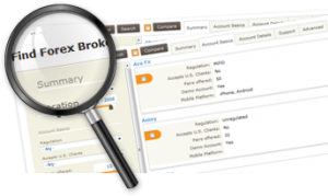 Broker star forex