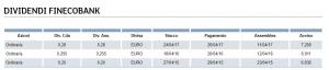 dividendi finecobank