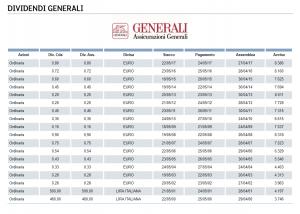dividendi generali