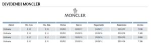 dividendi moncler
