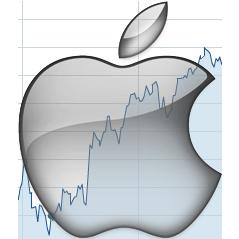 3 ragioni per cui l'azione Apple arriverà a 200$